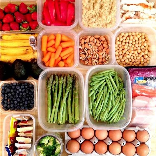 Balanced Nutritional Meals - Faye2Fit